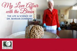 """My Love Affair With The Brain"" film post card"